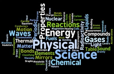 physical science wordmap